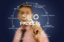 REAL ESTATE INTERNET MARKETING & SEO